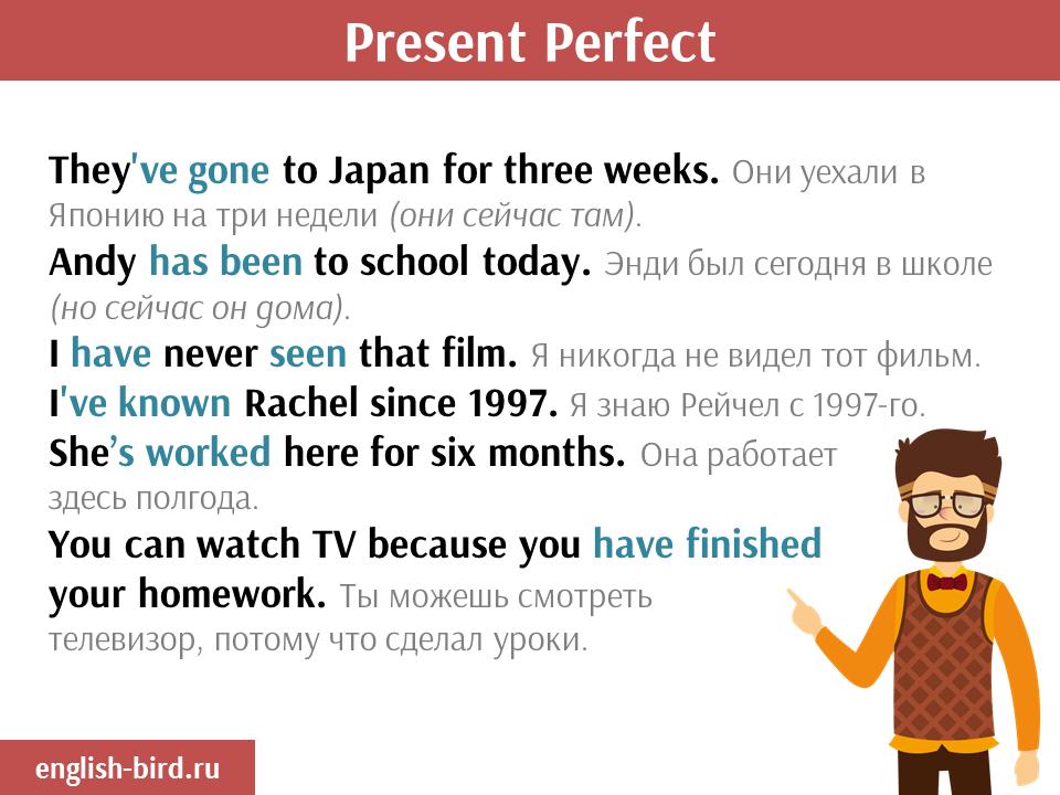 Примеры употребления Present Perfect в английском языке с переводом