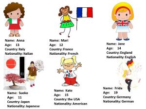 национальности на английском