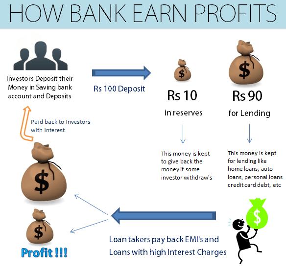 Банк по-английски