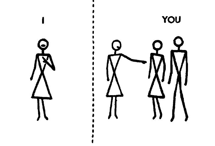 Английский в картинках. Местоимения I и you