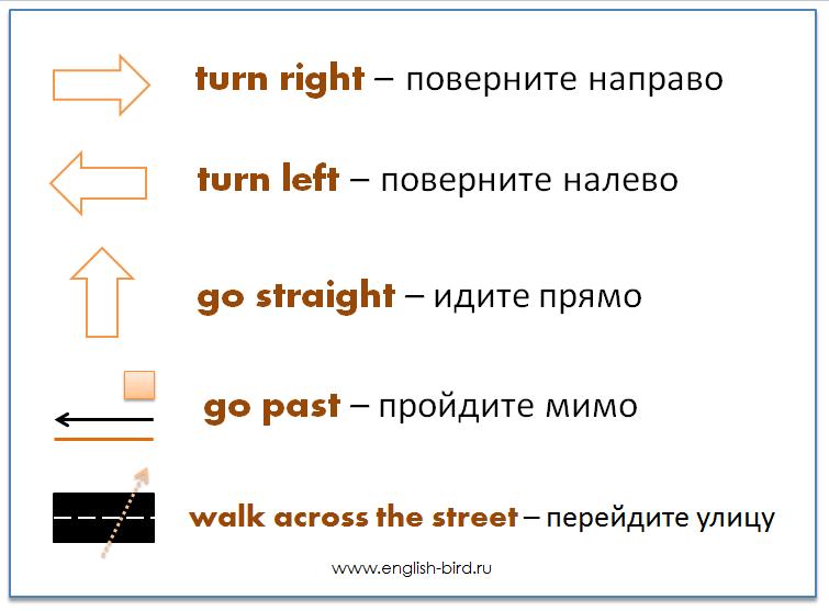 направления движения в английском языке