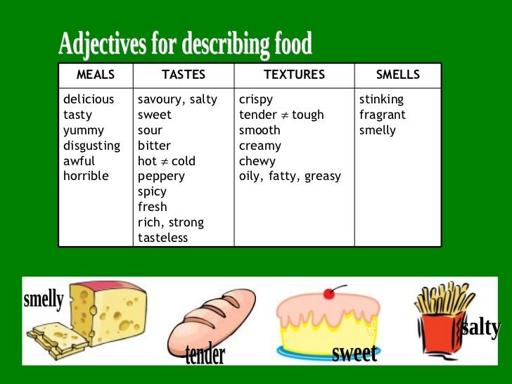 Описание еды на английском