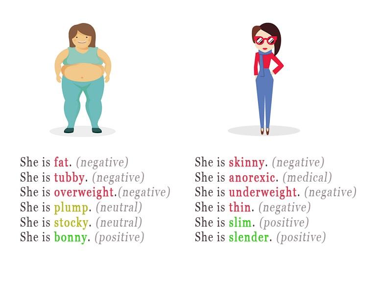 характеристика полных и худых людей на английском языке