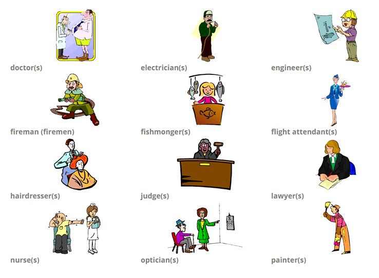 Профессии на английском по алфавиту