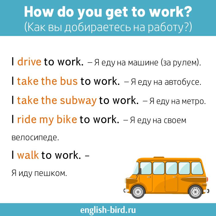 Глаголы передвижения в английском языке