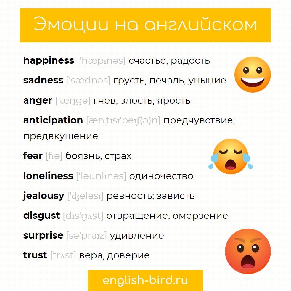 базовые эмоции на английском языке