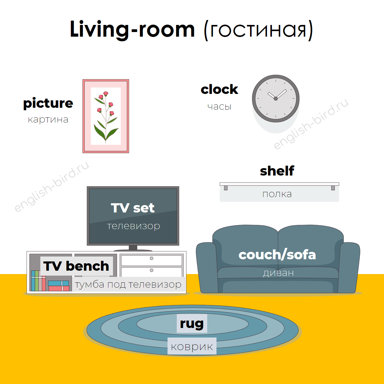 Комнаты на английском: гостиная